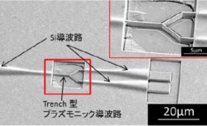 """君のポケットに""""富岳""""を1台「プラズモニック導波路・光回路の開発」"""